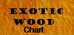 Click here to enter exotic wood